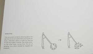*展示台にイラストともにガラスの製法の説明が。
